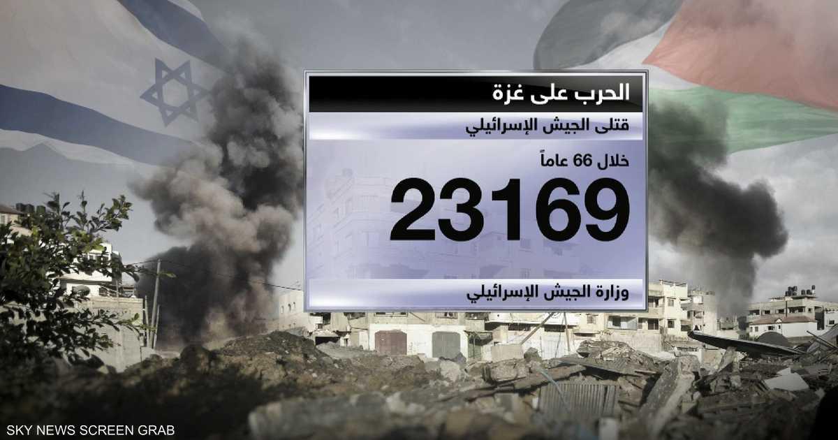 قتلى الجيش الإسرائيلي منذ 1948