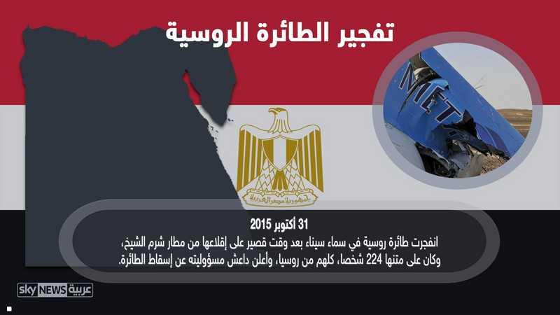في مصر تبنى تنظيم داعش مسؤولية إسقاط الطائرة الروسية في سيناء