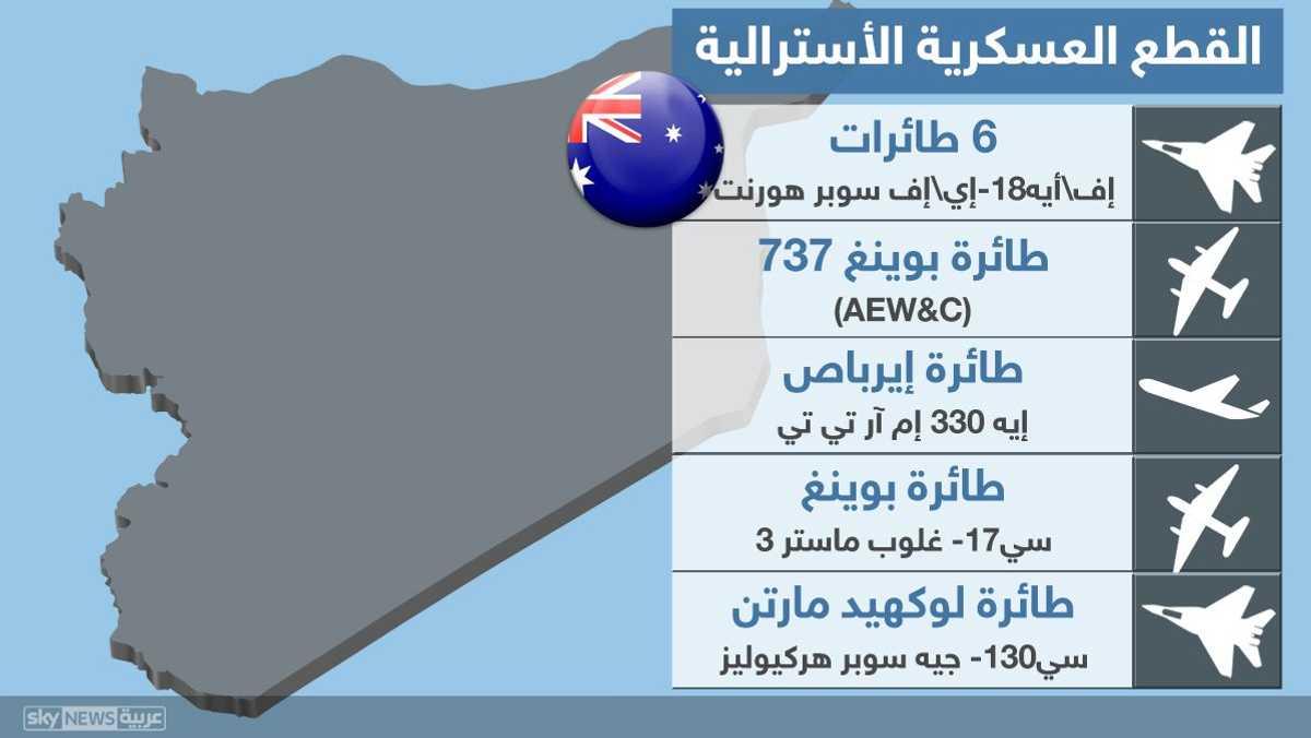 القطع العسكرية الأسترالية ف المنطقة