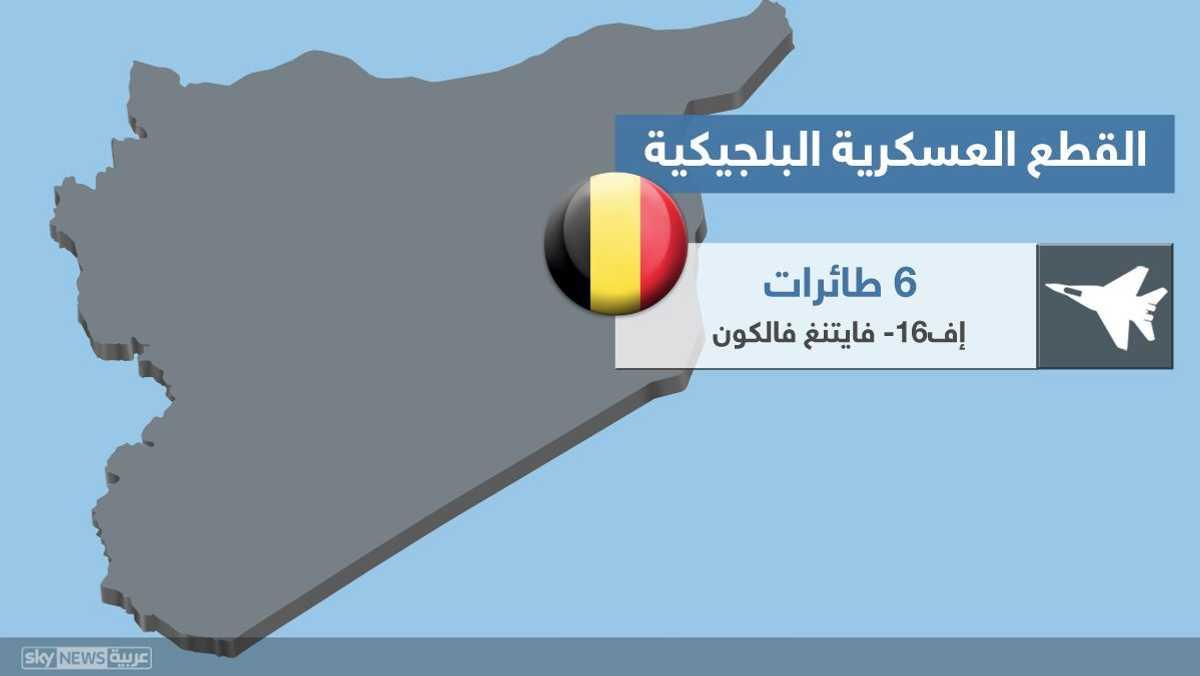 القطع العسكرية البلجيكية في المنطقة