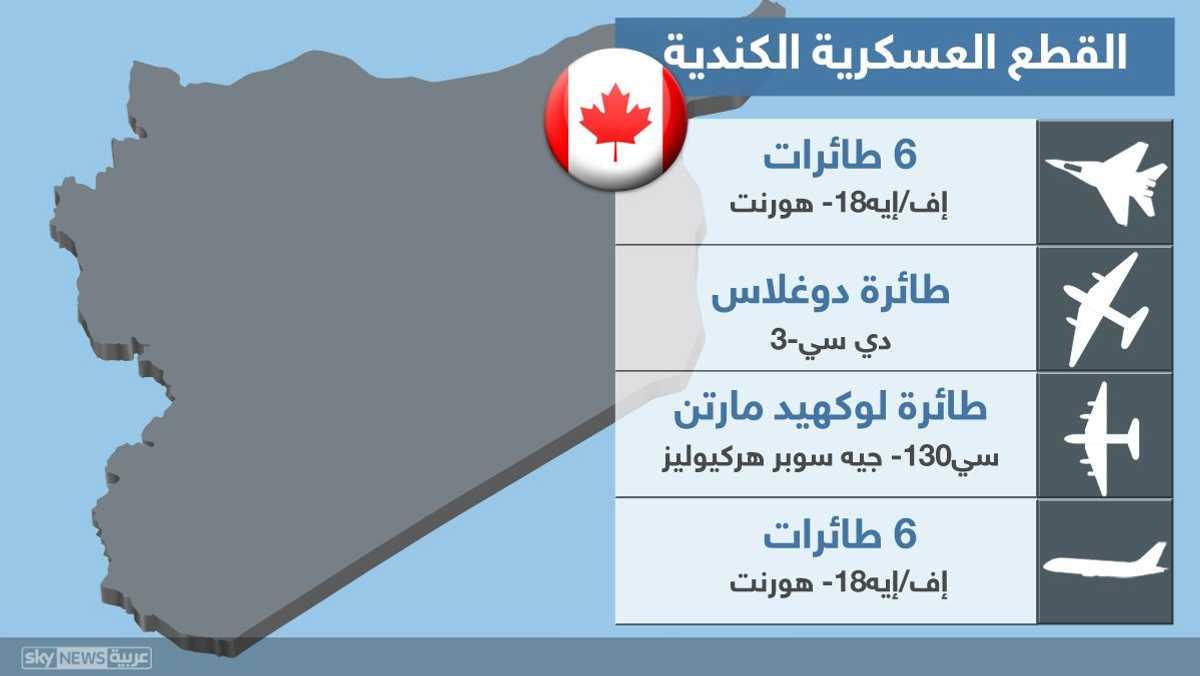 القطع العسكرية الكندية في المنطقة