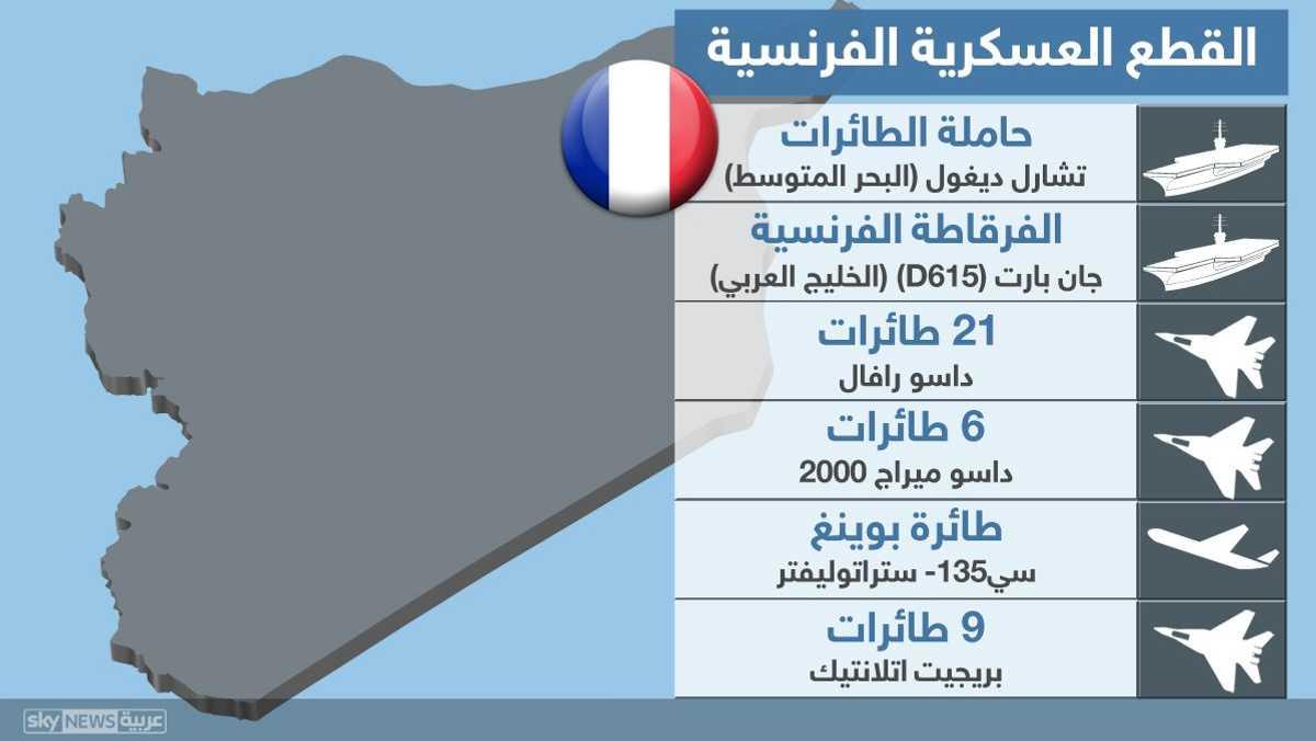 القطع العسكرية الفرنسية في المنطقة