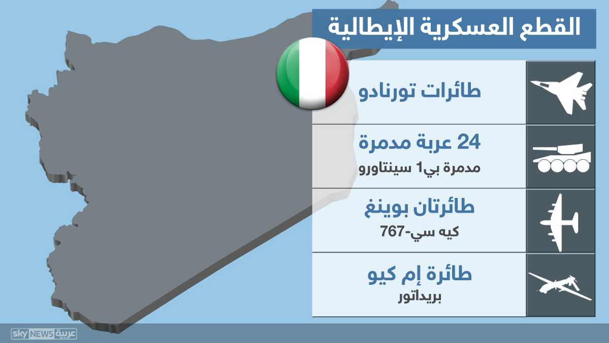 القطع العسكرية الإيطالية في المنطقة