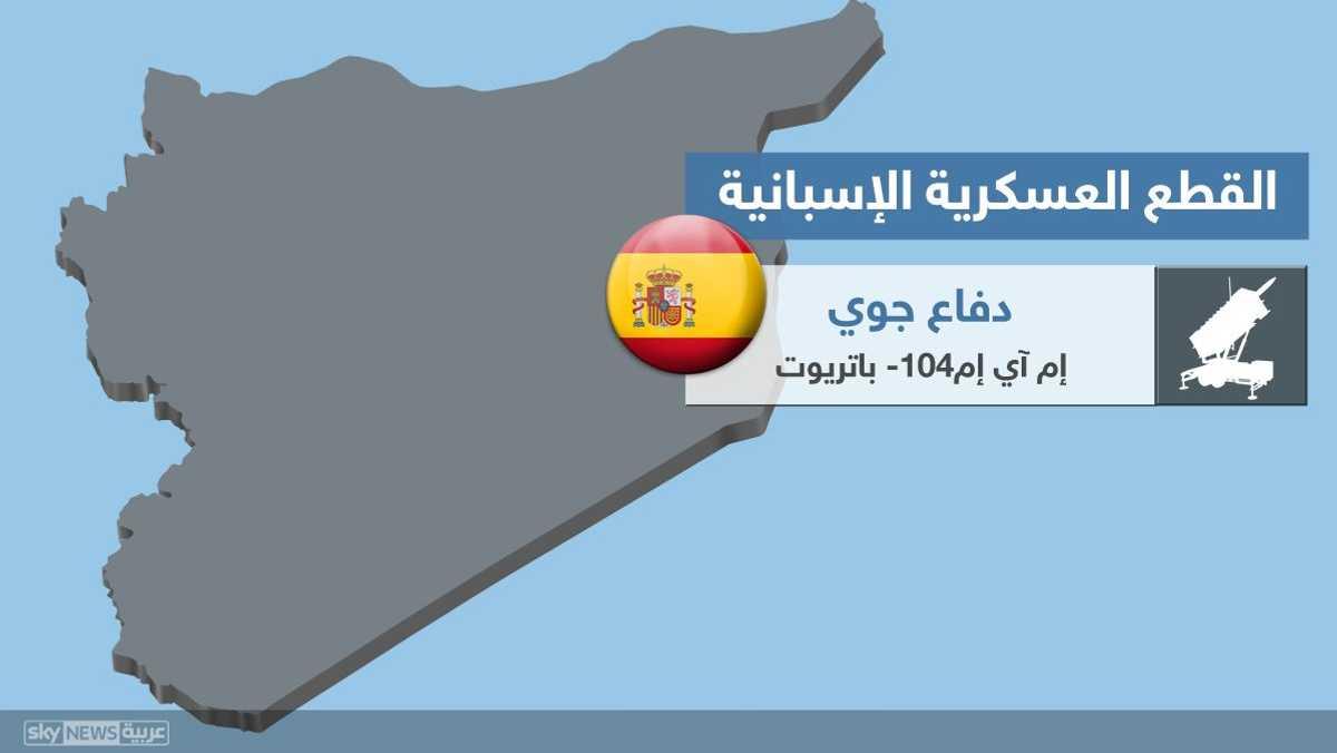 القطع العسكرية الإسبانية في المنطقة