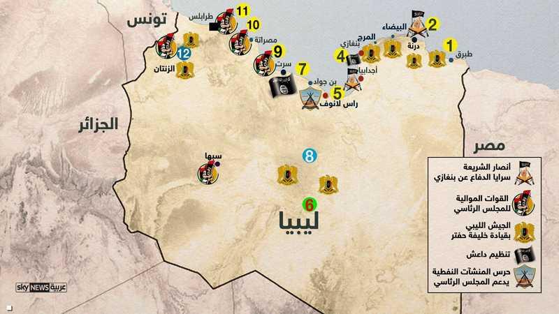 ليبيا حاليا