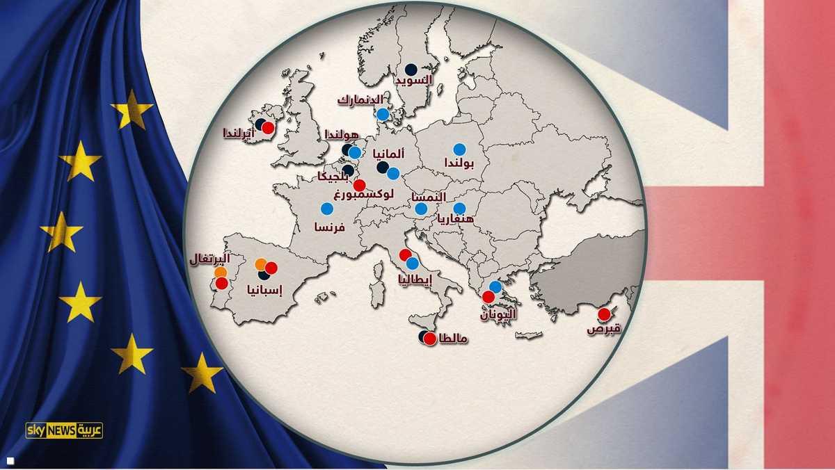 بريطانيا والخروج من الاتحاد