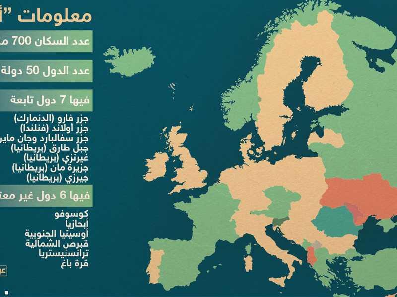 إنفوغرافيك أفضل الدول الأوروبية للمعيشة أخبار سكاي نيوز عربية