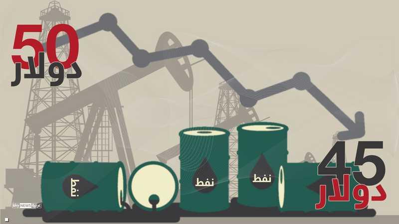سعر النفط تراجع رغم التفاؤل باجتماع الجزائر