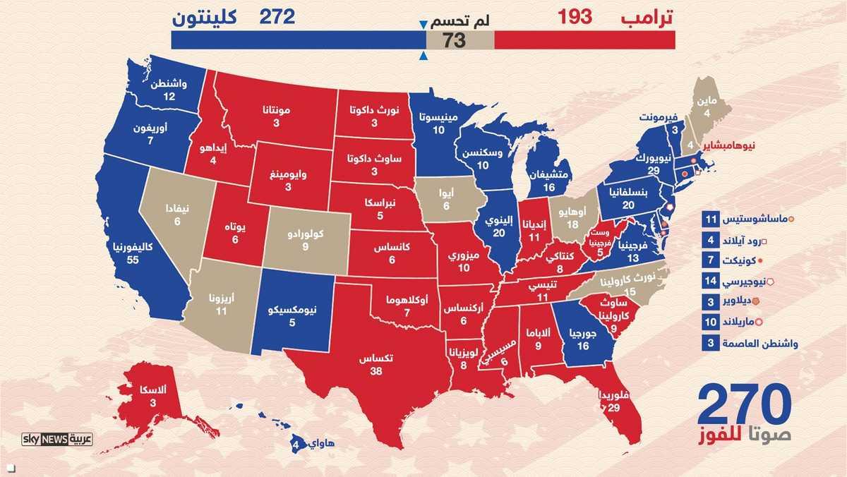 إنفوغرافيك.. الولايات المتأرجحة هل تحسم منصب الرئيس