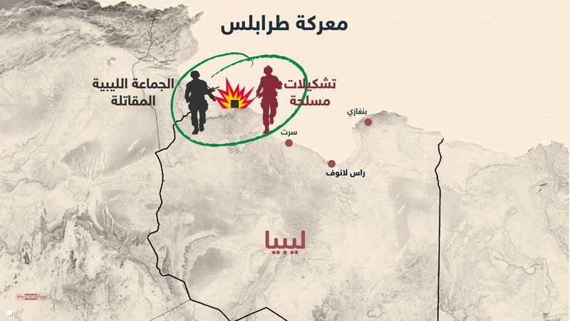 معركة طرابلس