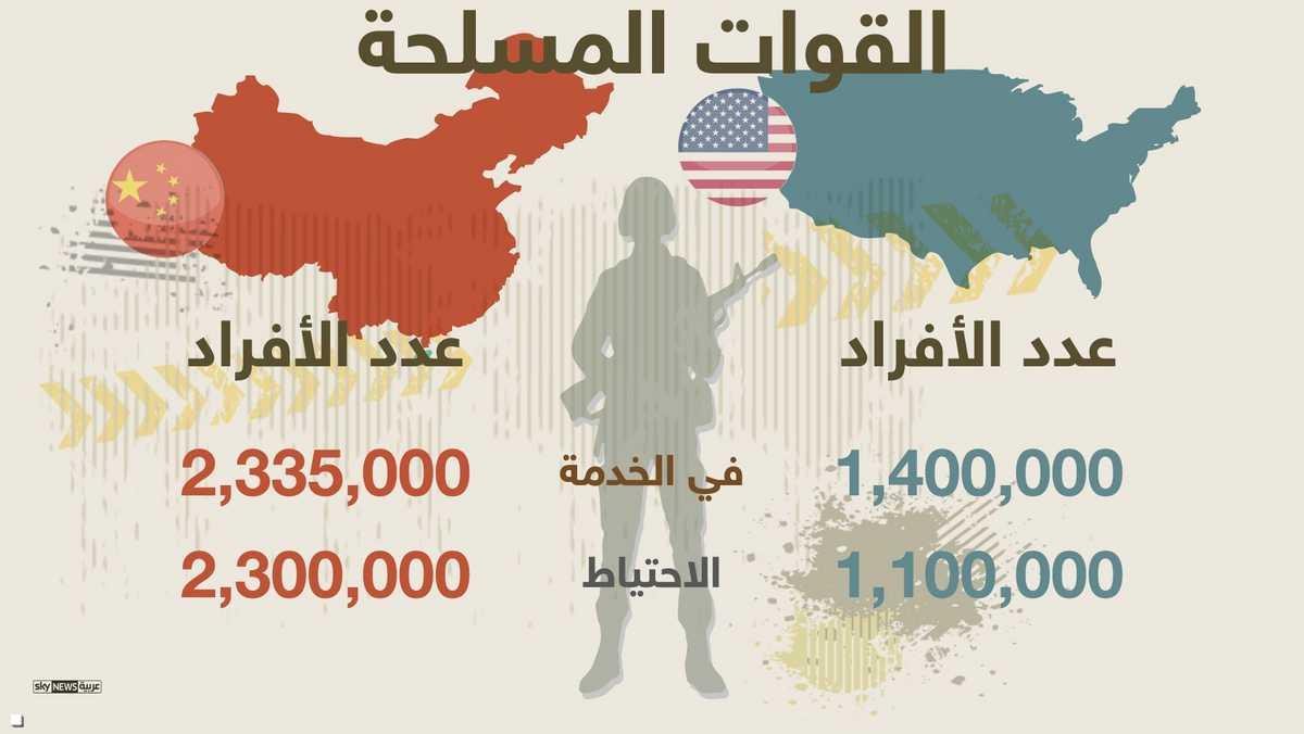 مقارنة بين جيشي الصين وأمريكا - صفحة 3 1-901970