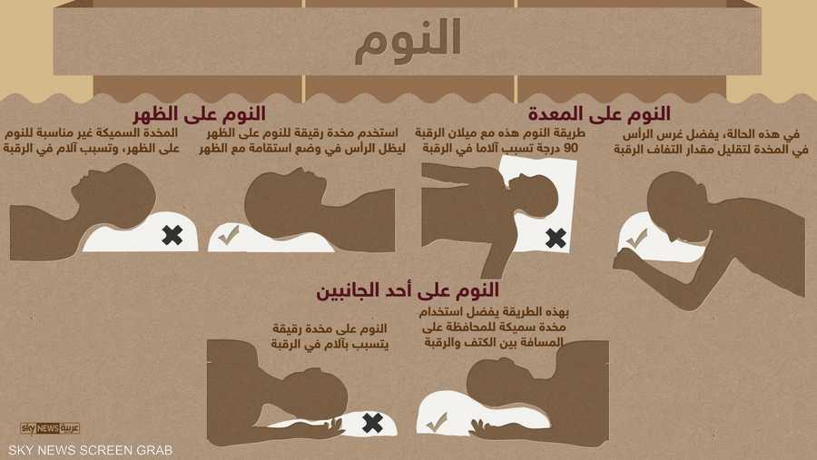 انتبه إلى طريقة نومك