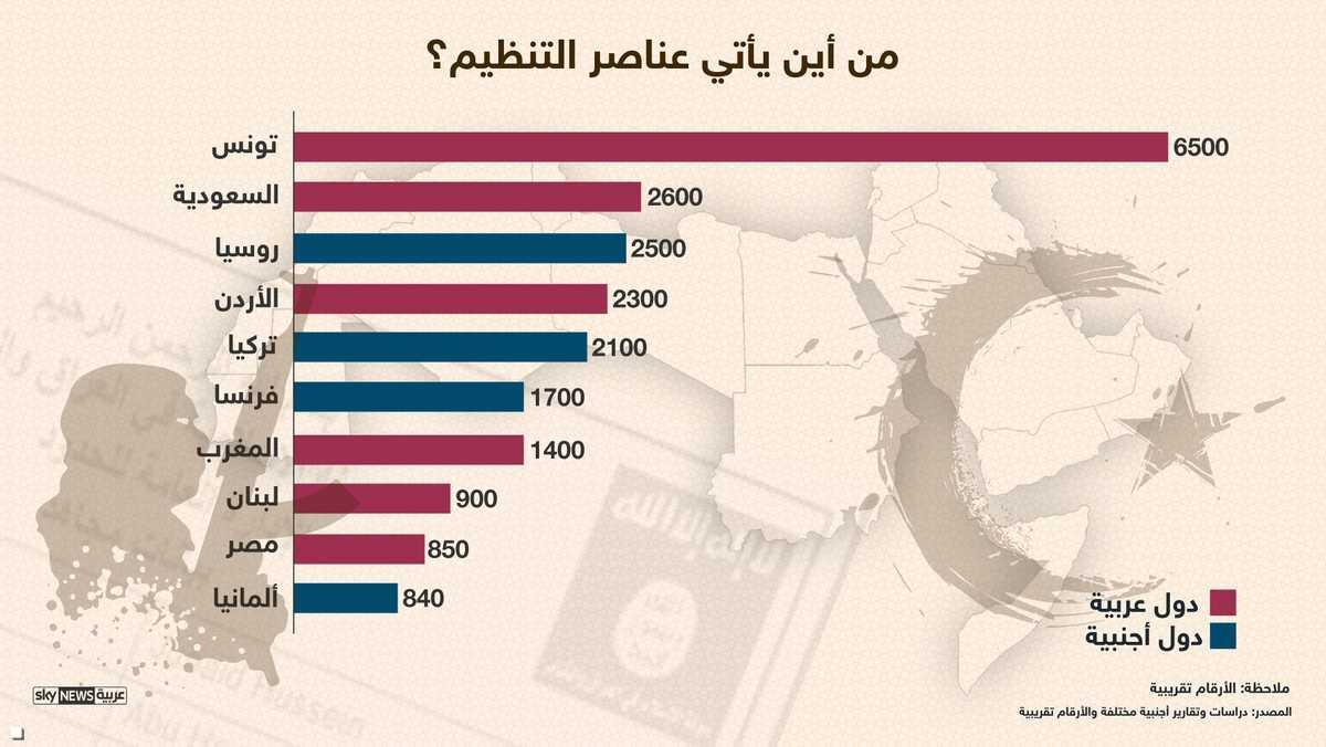 الدواعش العائدون قنابل موقوتة 1-904502