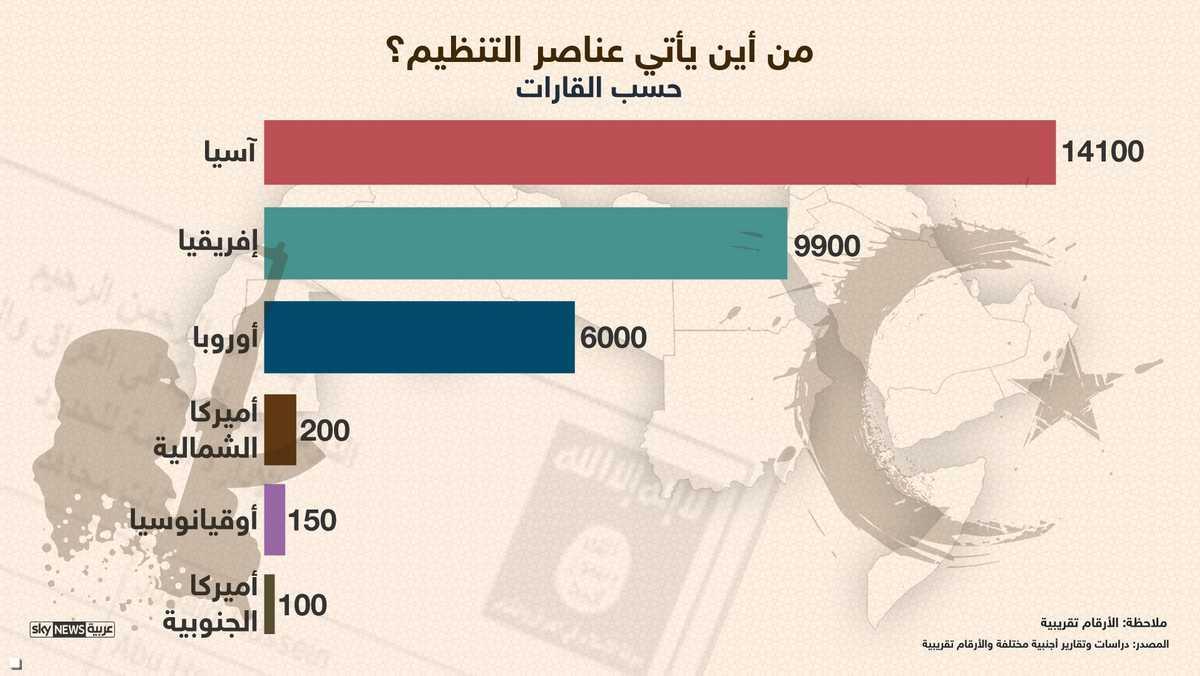 الدواعش العائدون قنابل موقوتة 1-904503