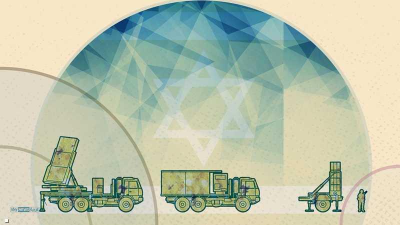 الدفاع الصاروخي الإسرائيلي