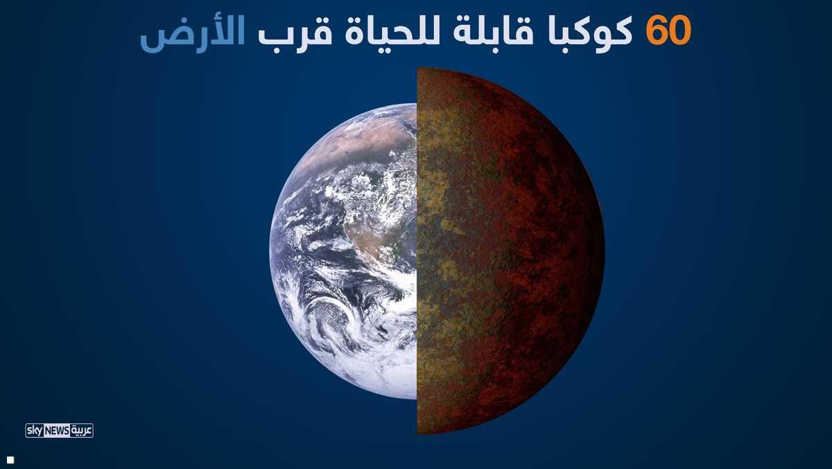 60 كوكبا تصلح للحياة