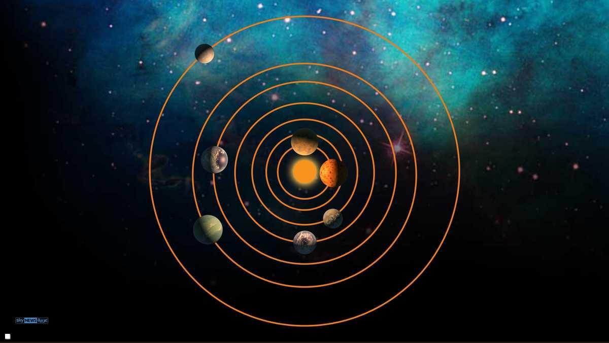 إنفوغرافيك.. استعدوا.. 7 كواكب شبيهة وقريبة من الأرض