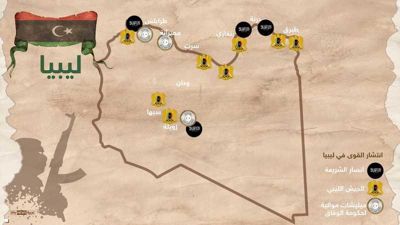 السيطرة في ليبيا