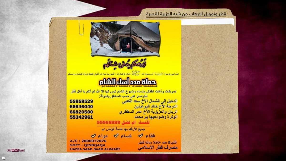 مصرف قطر الإسلامي وآخرون