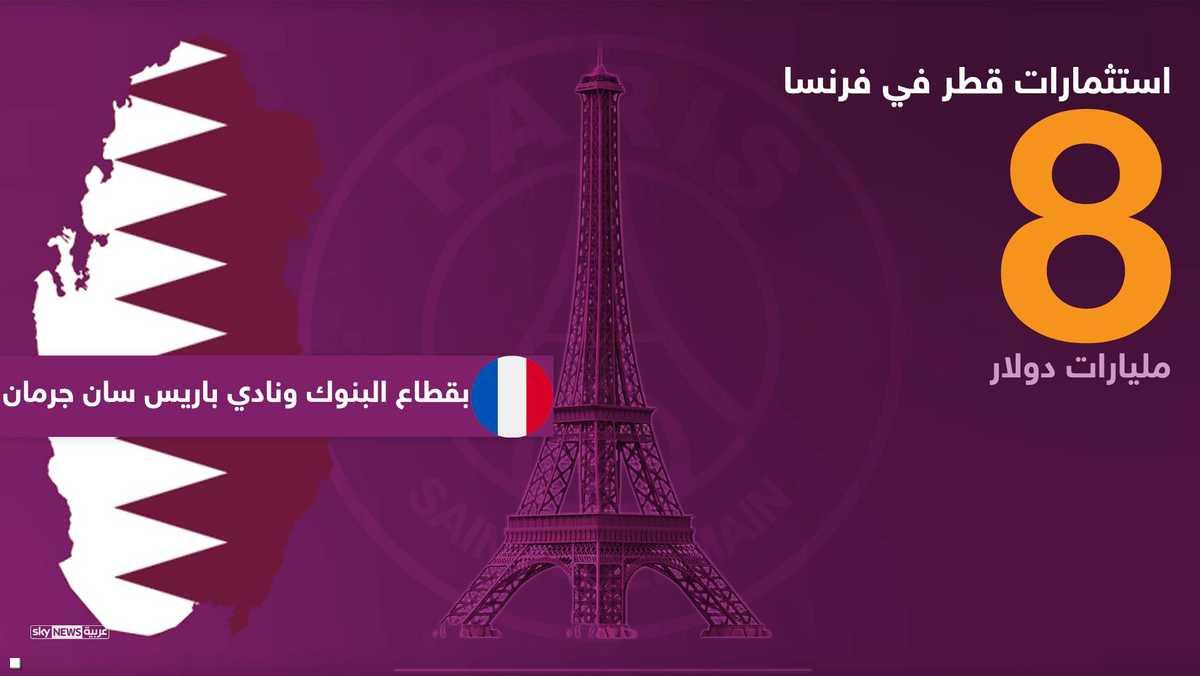 في فرنسا