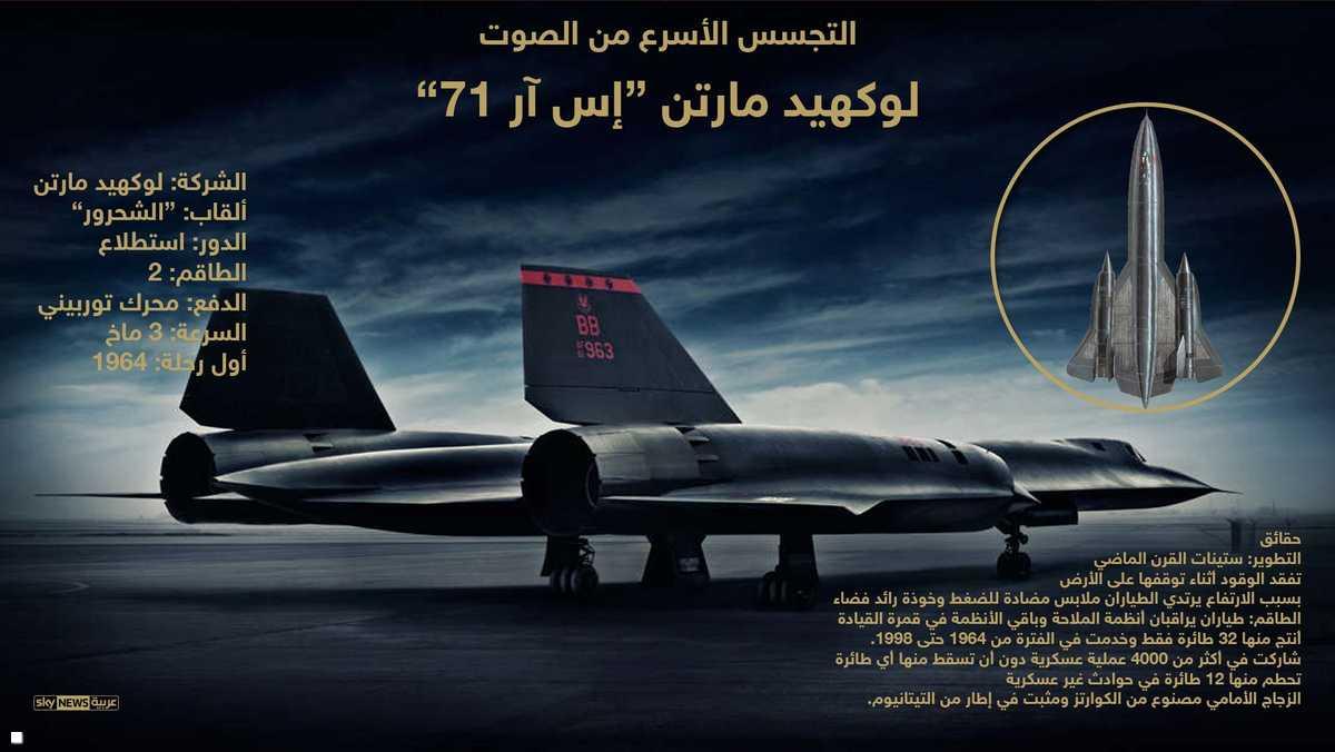 SR-72 : طائره تجسس امريكيه جديده مسيره من تطوير شركة Lockheed Martin  1-969148