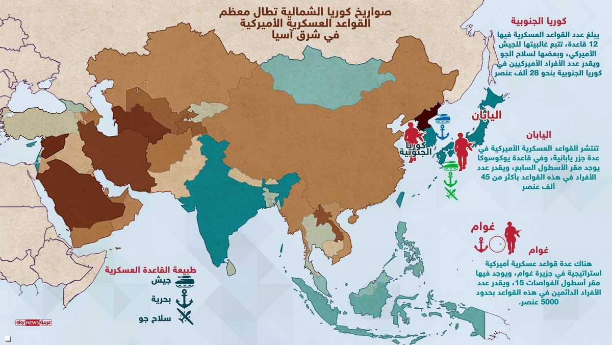 الانتشار الأميركي في شرق آسيا