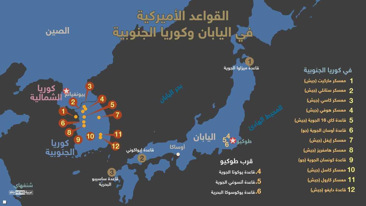 القواعد الأميركية في كوريا واليابان