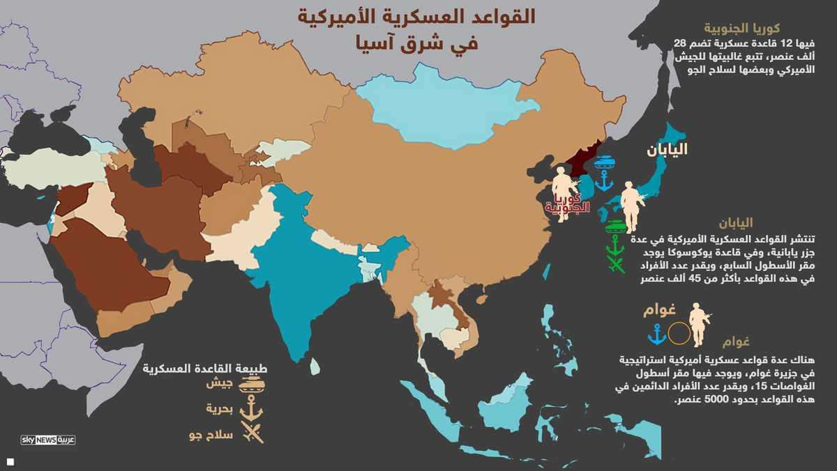 القواعد الأميركية في شرق آسيا