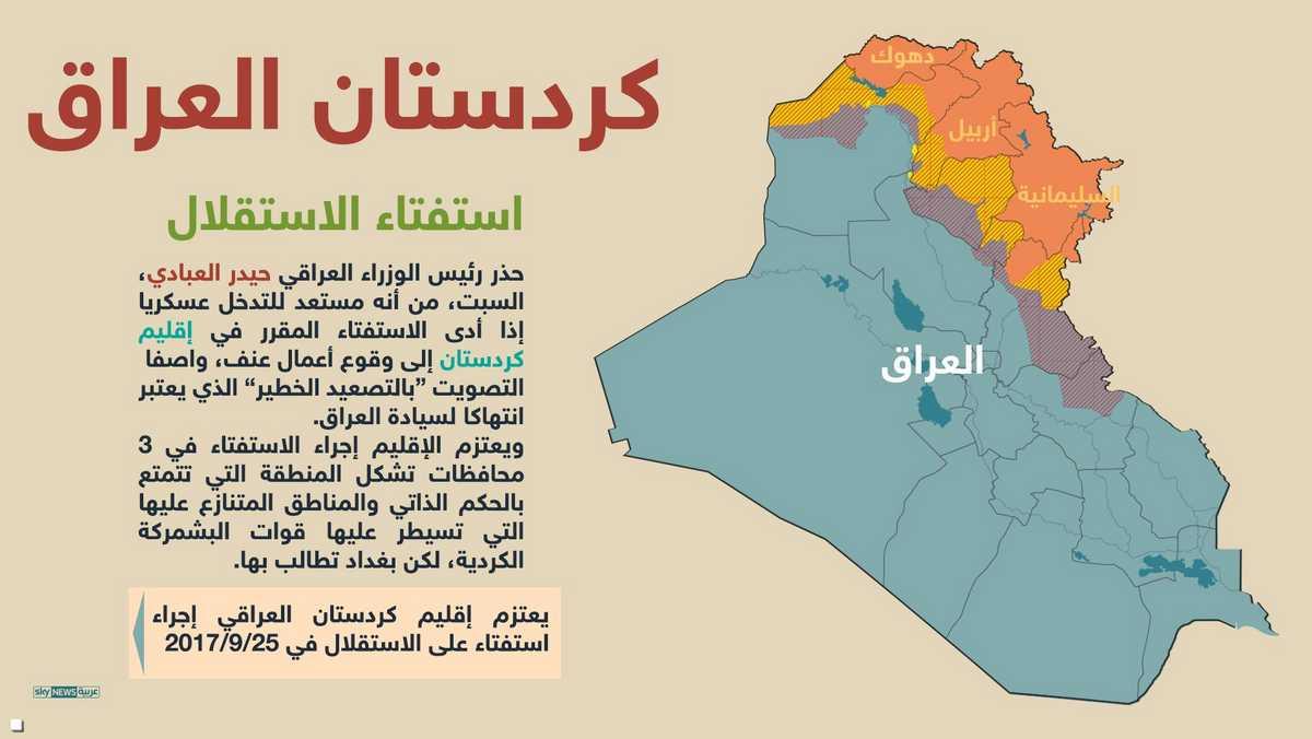 كردستان العراق واستفتاء الاستقلال