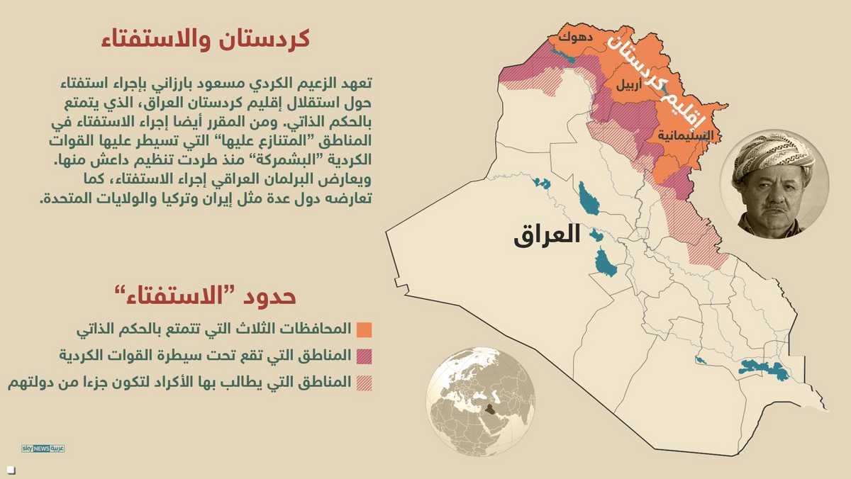 مسعود برزاني مصر على إجراء الاستفتاء في موعده