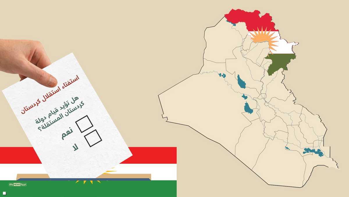 كردستان العراق والسعي نحو الاستقلال