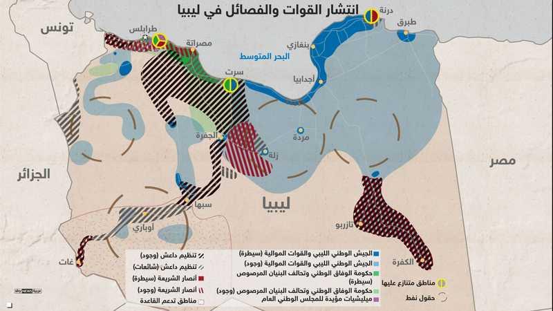 انتشار القوى في ليبيا