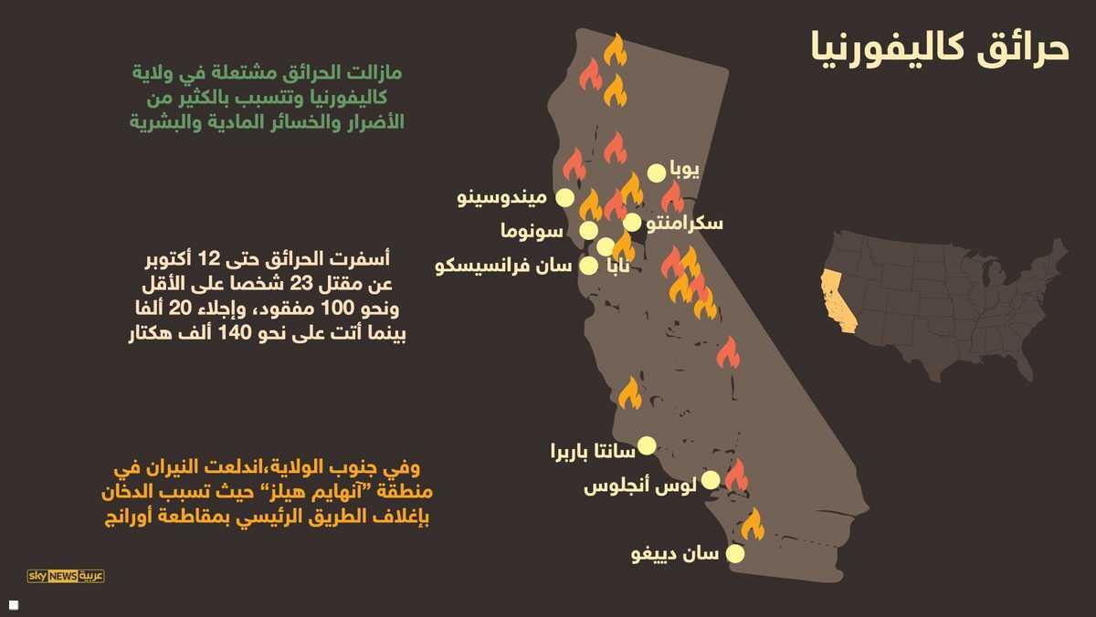 الحرائق تمتد من شمال الولاية إلى جنوبها