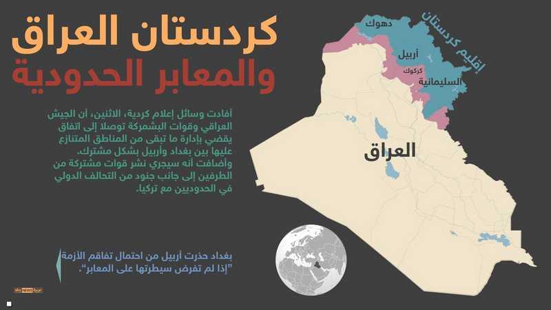 أزمة كردستان العراق