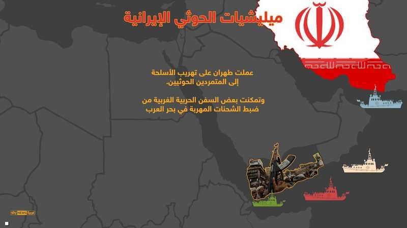 إيران توفر الأسلحة لميليشياتها في اليمن