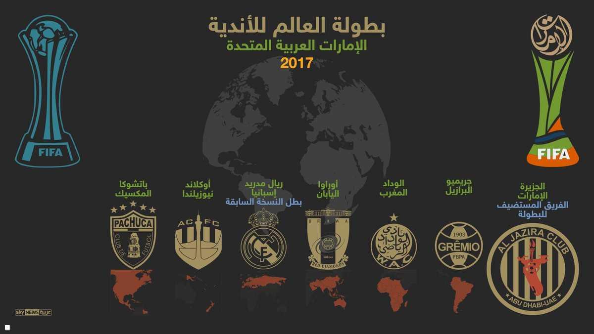 7 فرق ببطولة كأس العالم للأندية