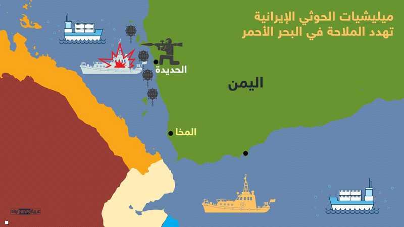 ميليشيات الحوثي الإيرانية تهدد الملاحة بالبحر الأحمر