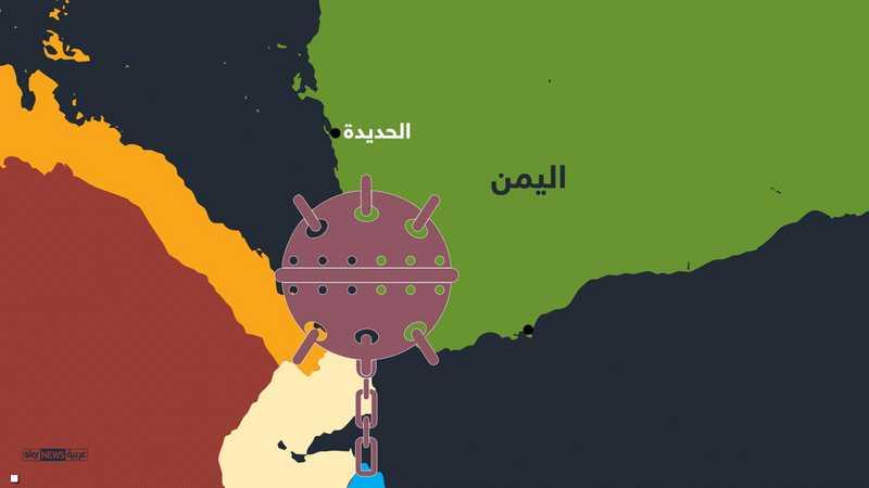 ميليشيات الحوثي الإيرانية تهديد للملاحة الدولية