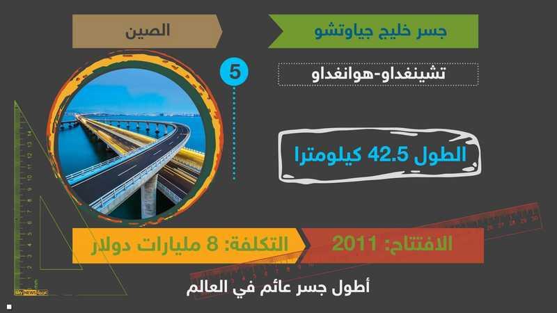 الجسور العملاقة تتزايد في العالم