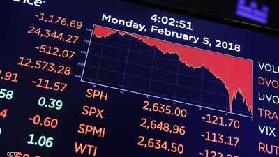 البورصات الأميركية تفتح على انخفاض مع تفاقم وباء كورونا