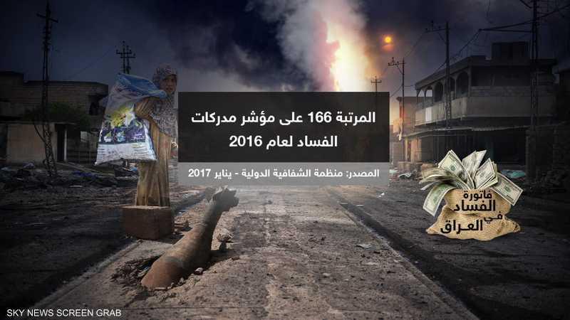 الفساد يكلف العراق خسائر باهظة جدا