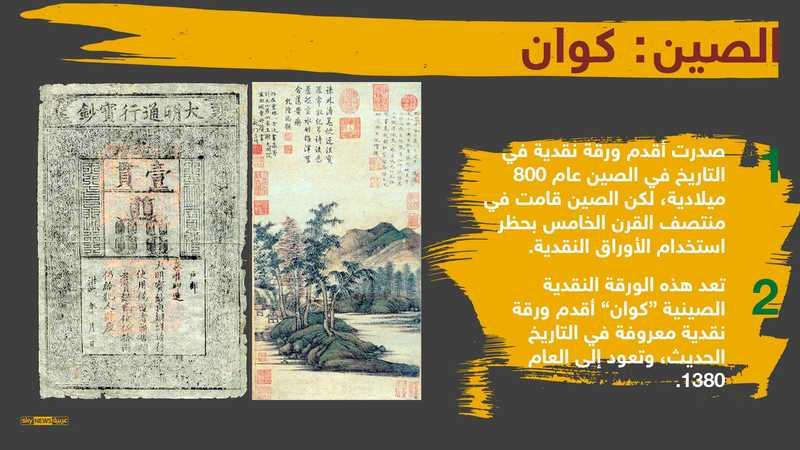 أول ورقة نقدية معروفة في التاريخ