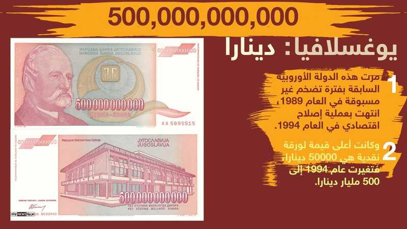 500 تريليون دينار