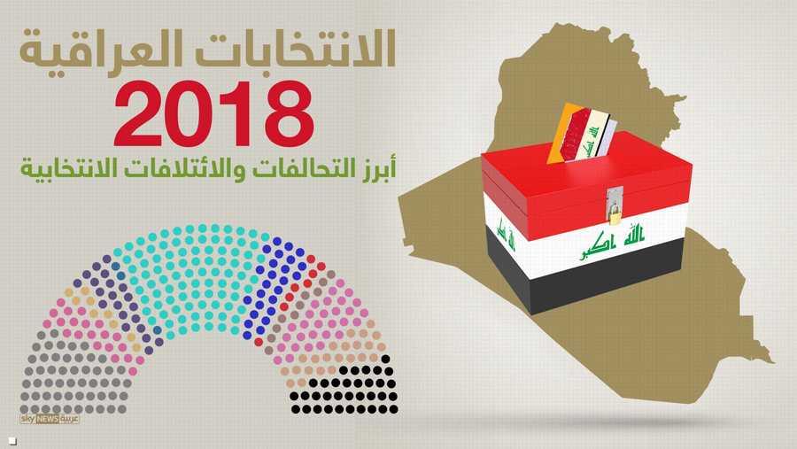 27 كيانا وتحالفا تخوض الانتخابات العراقية