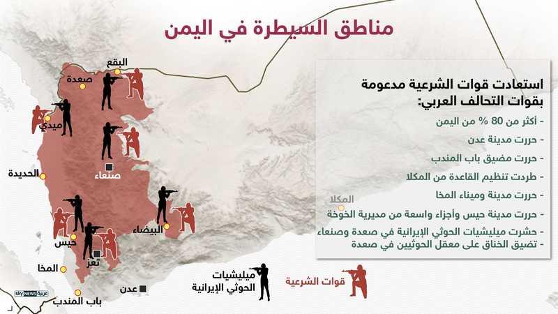 مناطق السيطرة في اليمن