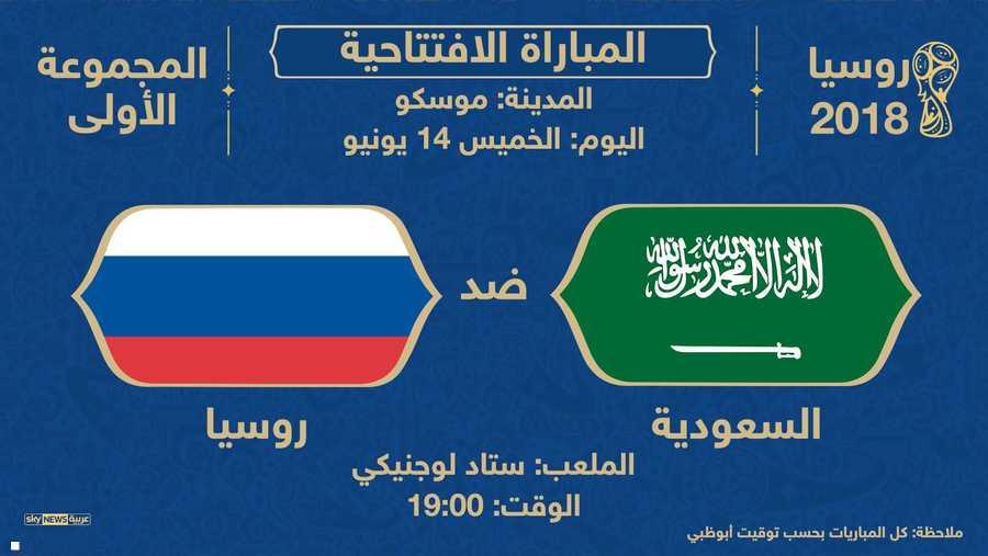 المباراة الافتتاحية بين السعودية وروسيا