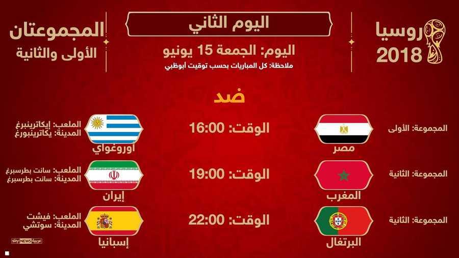 مصر والمغرب تخوضان أولى مبارياتهما في اليوم الثاني