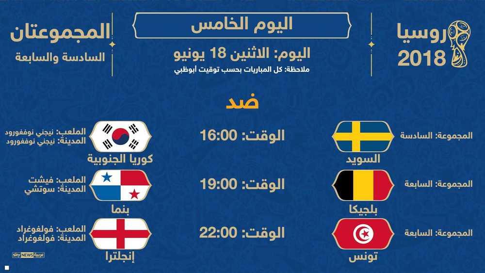 تونس تخوض مباراتها الأولى في اليوم الخامس