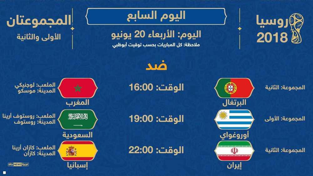 السعودية والمغرب في اليوم السابع