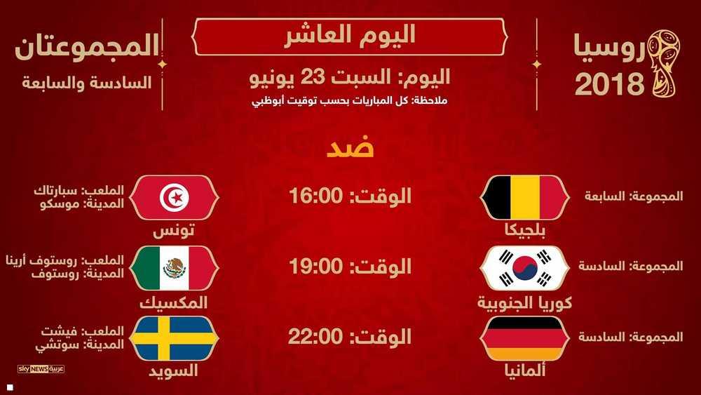 تونس في اليوم العاشر